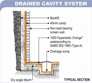 Expensive Drainage cavity