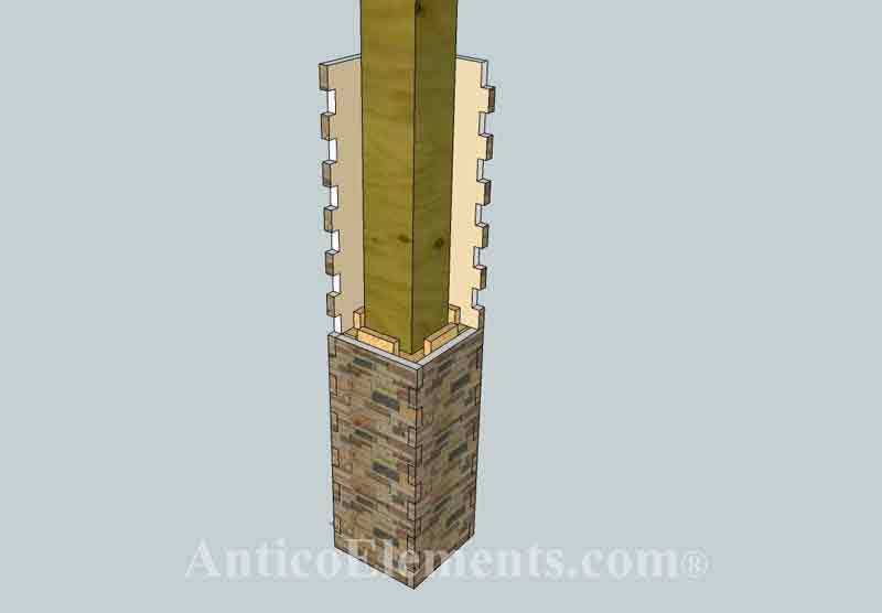 Stone Columns Wraps Kits : Column post wraps quotes